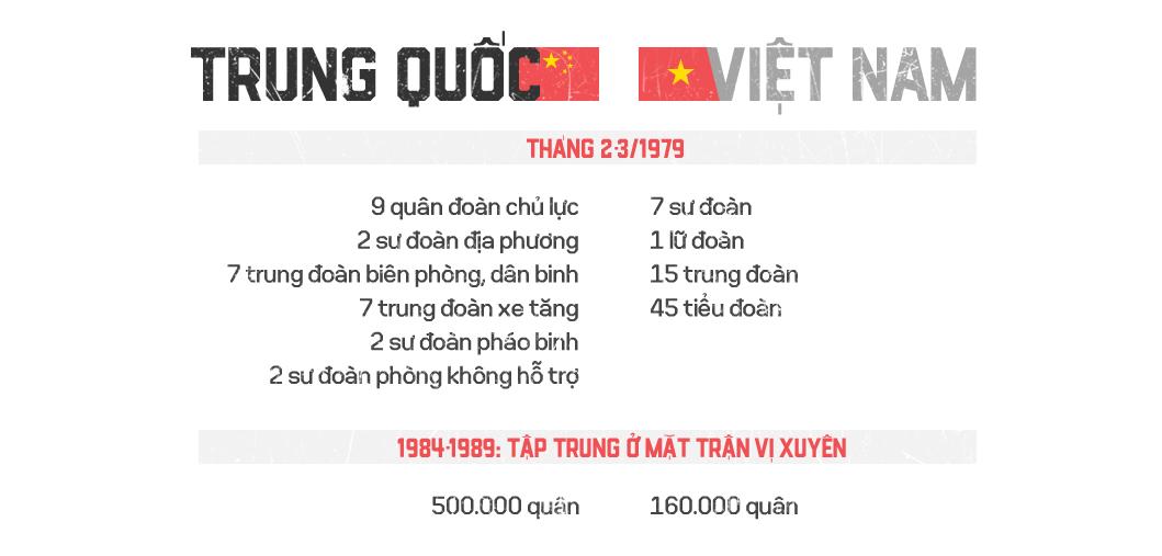 Chống chiến tranh xâm lược biên giới của  Trung Quốc 1979.jpg
